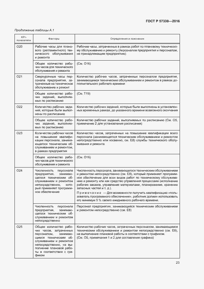 ГОСТ Р 57330-2016. Страница 27