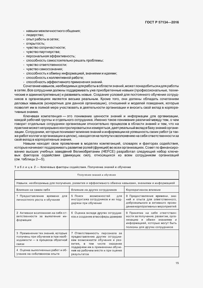 ГОСТ Р 57134-2016. Страница 21