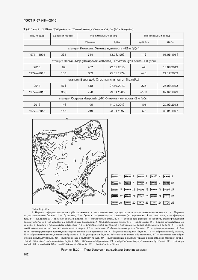 ГОСТ Р 57148-2016. Страница 107