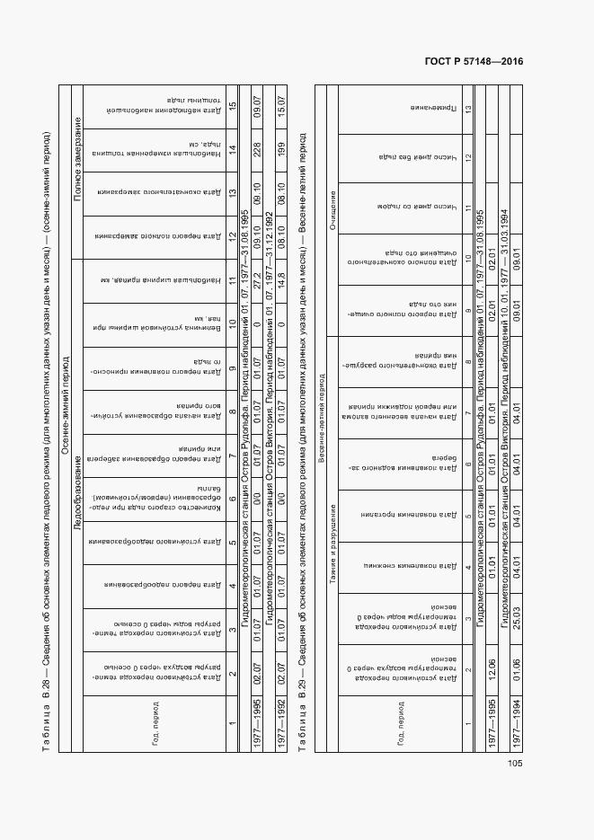 ГОСТ Р 57148-2016. Страница 110