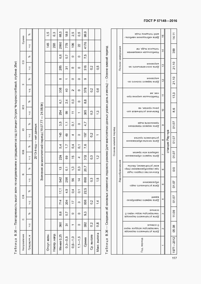 ГОСТ Р 57148-2016. Страница 122