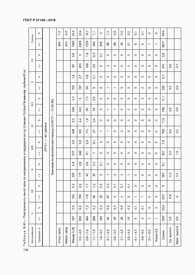 ГОСТ Р 57148-2016. Страница 133