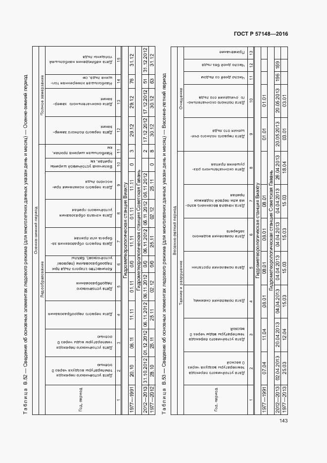 ГОСТ Р 57148-2016. Страница 148