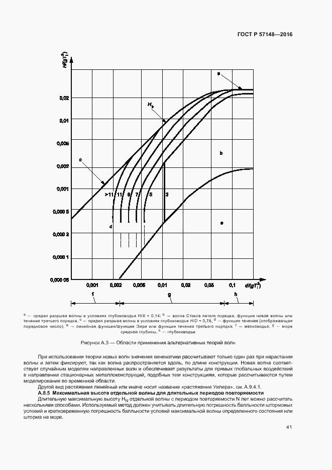 ГОСТ Р 57148-2016. Страница 46