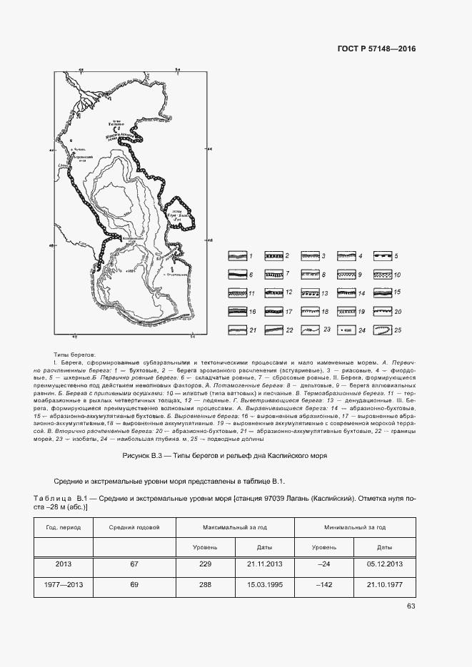 ГОСТ Р 57148-2016. Страница 68