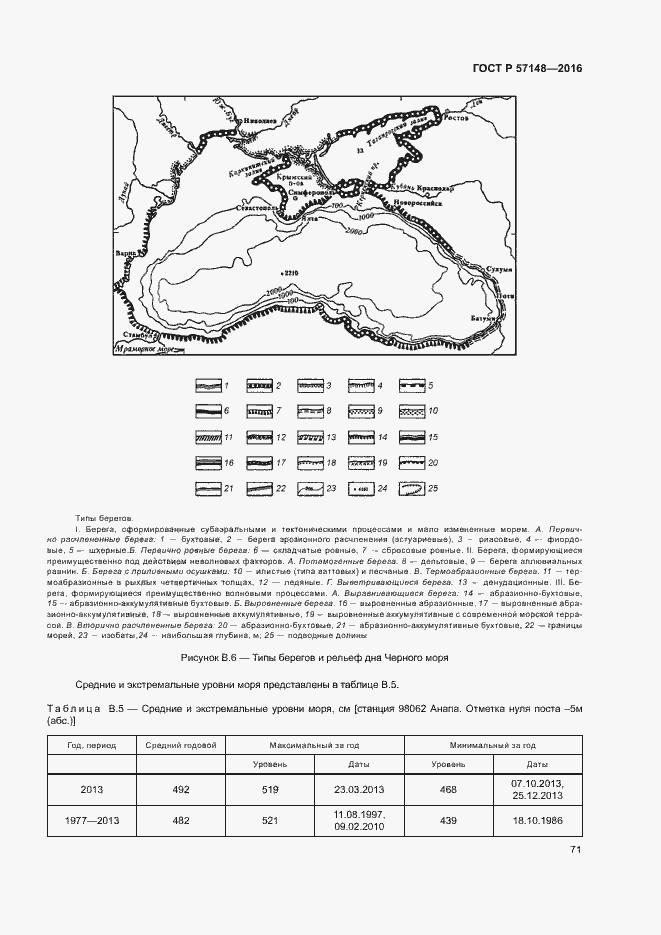 ГОСТ Р 57148-2016. Страница 76
