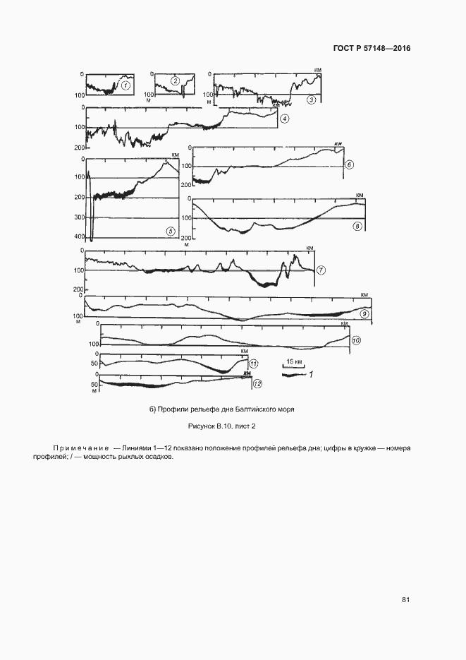 ГОСТ Р 57148-2016. Страница 86