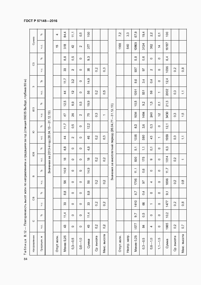 ГОСТ Р 57148-2016. Страница 89