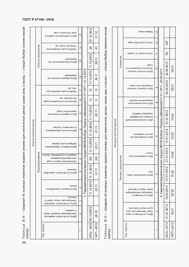 ГОСТ Р 57148-2016. Страница 91