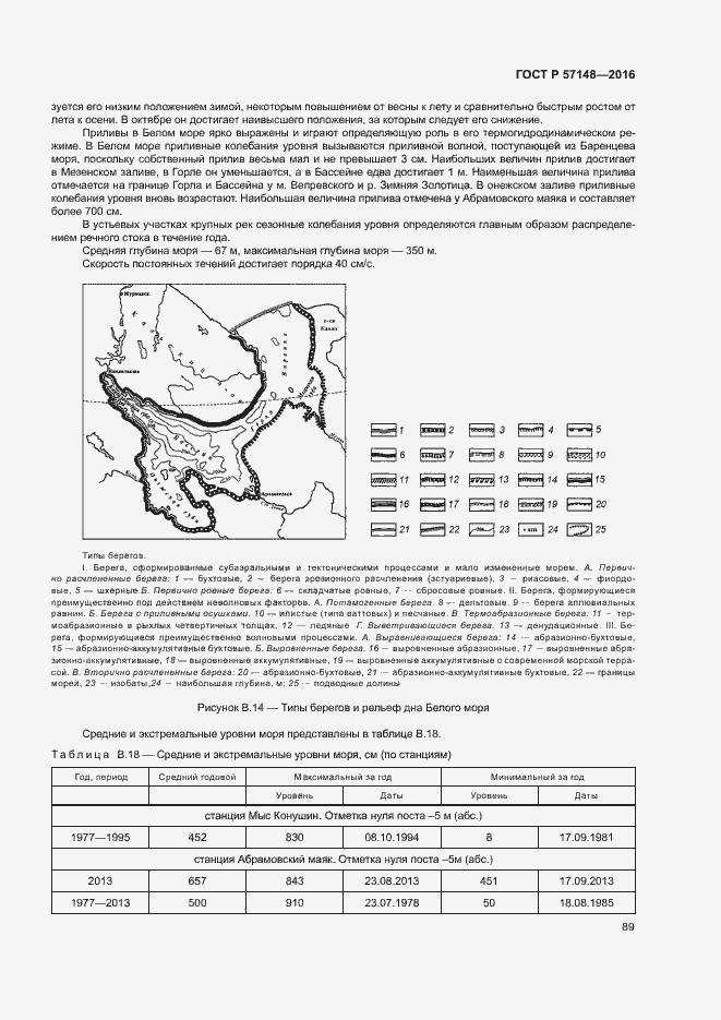 ГОСТ Р 57148-2016. Страница 94