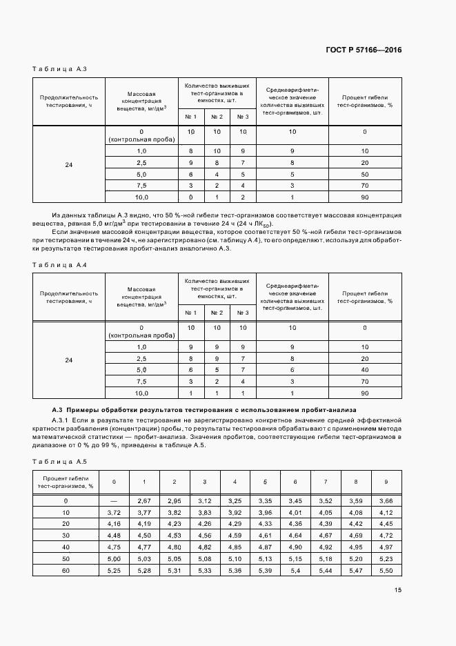 ГОСТ Р 57166-2016. Страница 18