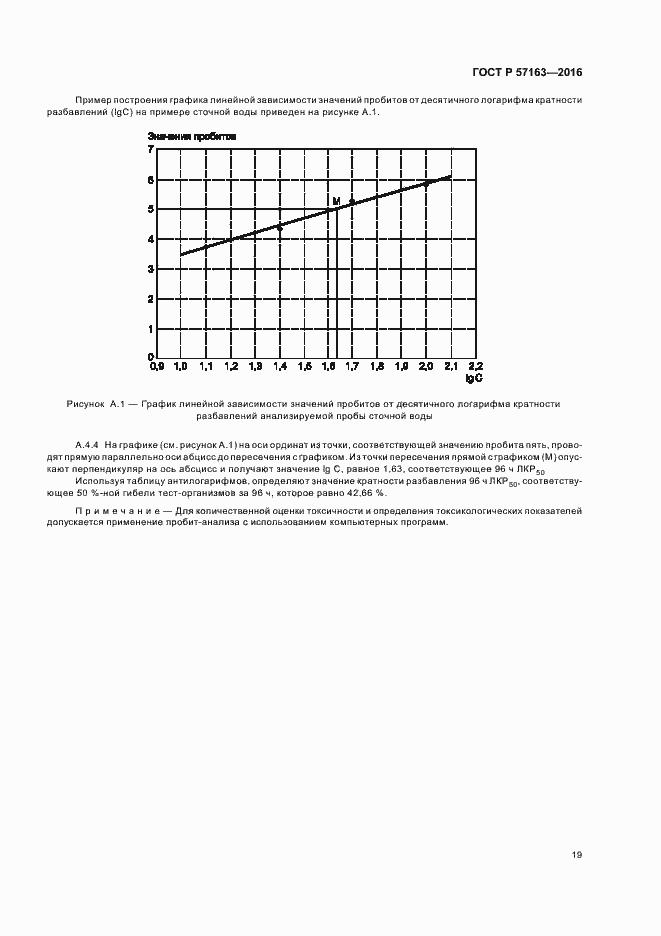 ГОСТ Р 57163-2016. Страница 22