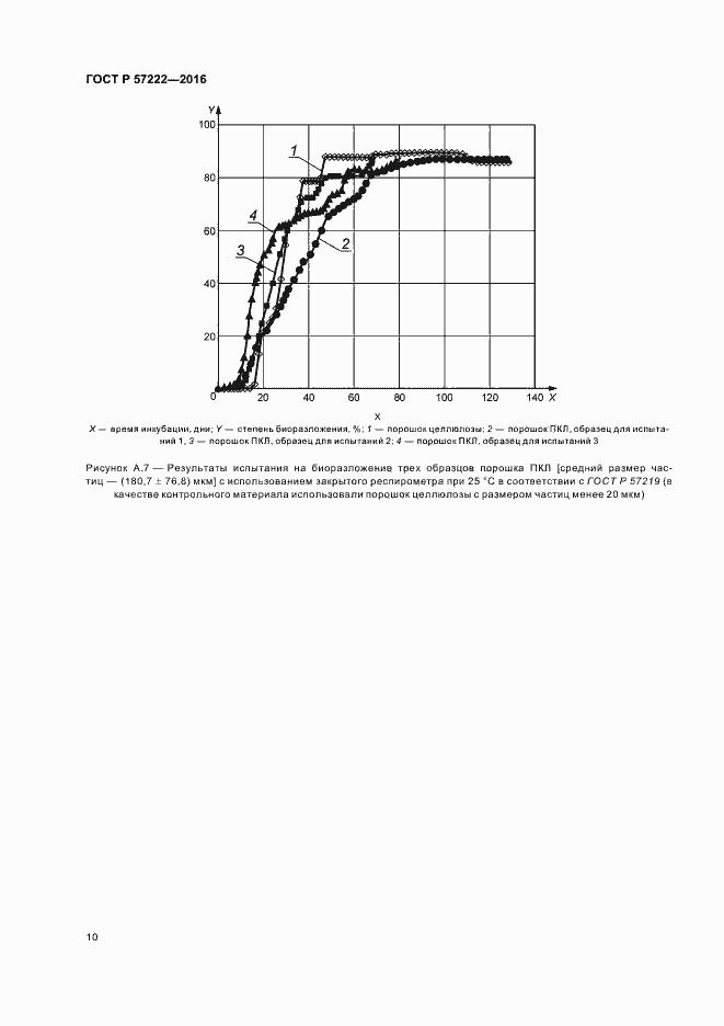 ГОСТ Р 57222-2016. Страница 13