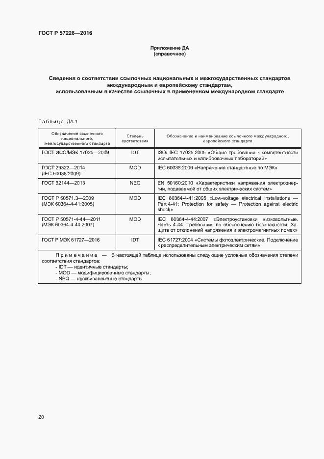 ГОСТ Р 57228-2016. Страница 23