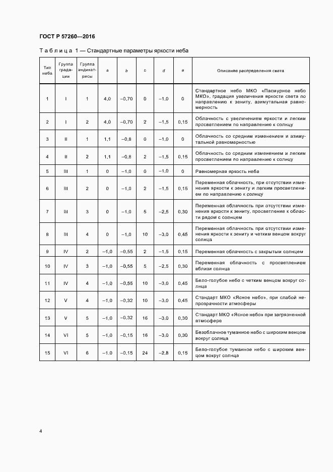 ГОСТ Р 57260-2016. Страница 8