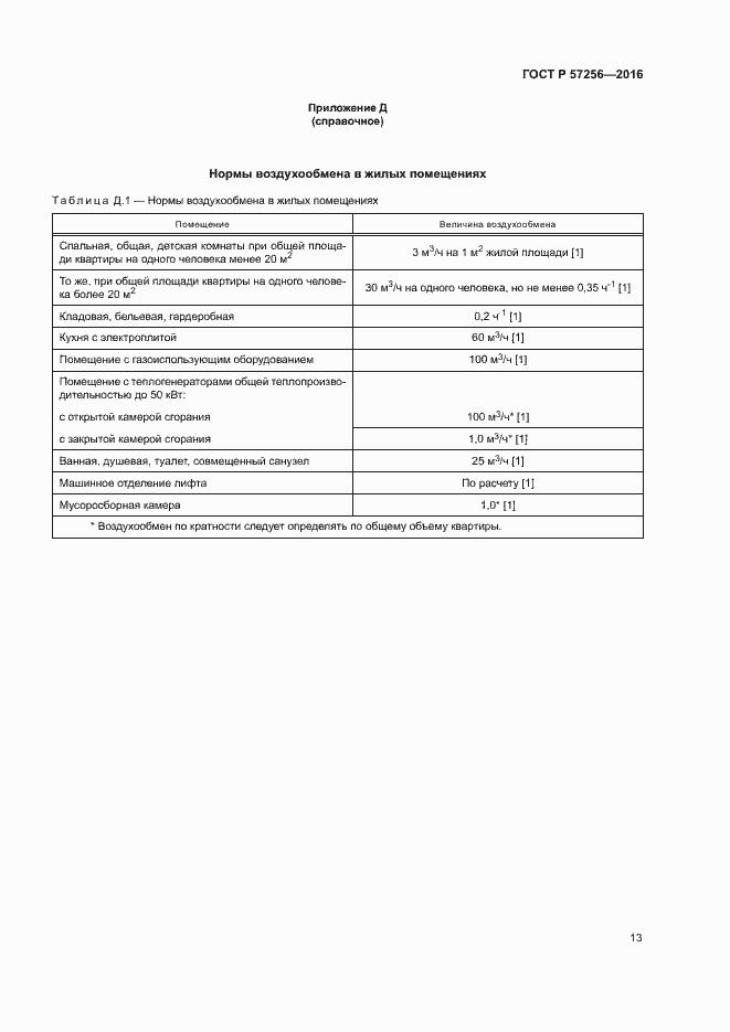 ГОСТ Р 57256-2016. Страница 17