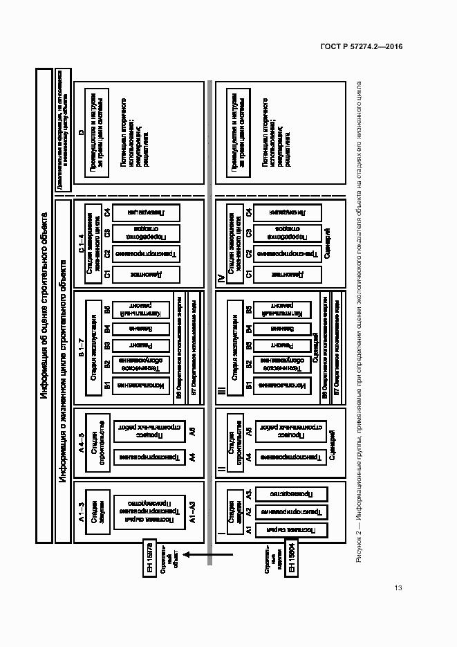 ГОСТ Р 57274.2-2016. Страница 18