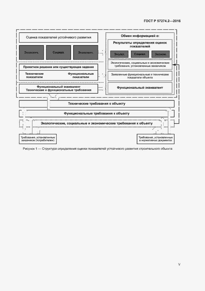 ГОСТ Р 57274.2-2016. Страница 5