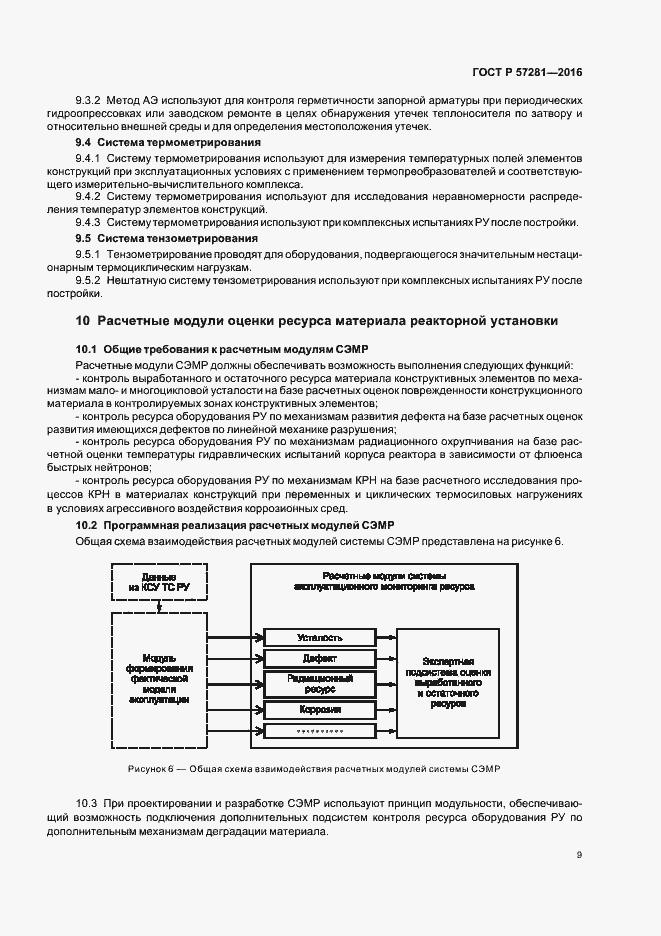 ГОСТ Р 57281-2016. Страница 13