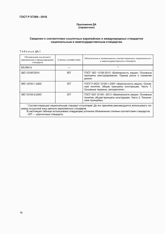ГОСТ Р 57288-2016. Страница 20