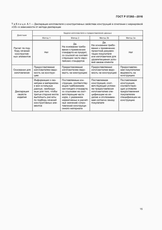 ГОСТ Р 57292-2016. Страница 18