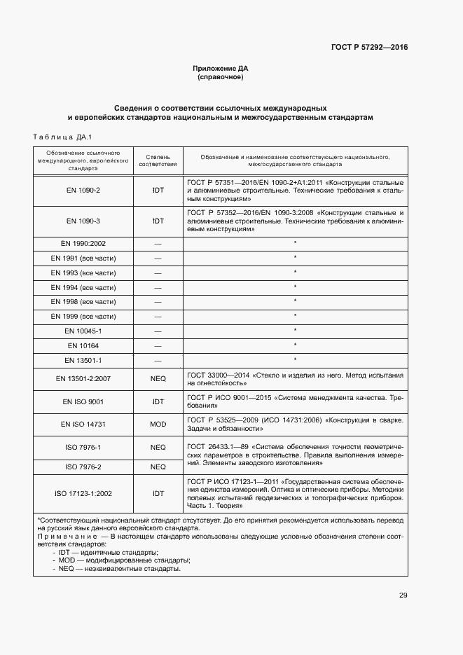 ГОСТ Р 57292-2016. Страница 32