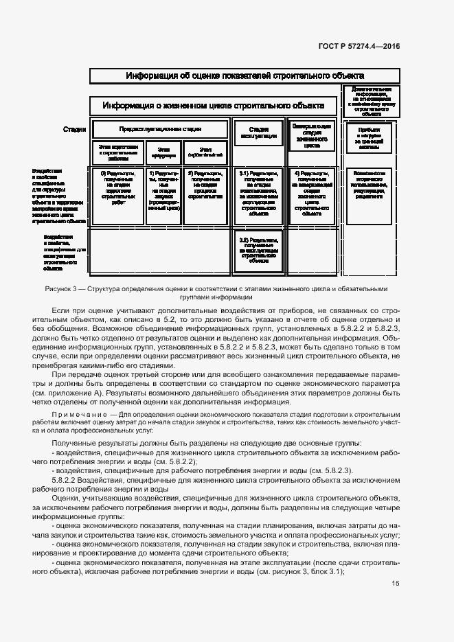 ГОСТ Р 57274.4-2016. Страница 20