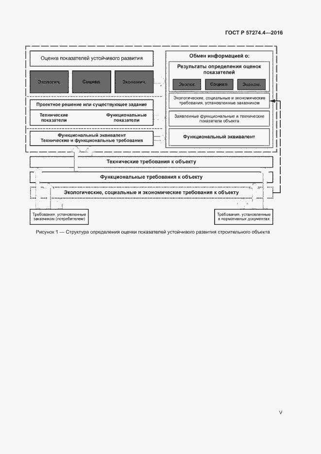 ГОСТ Р 57274.4-2016. Страница 5