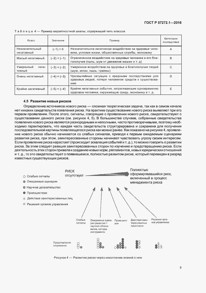 ГОСТ Р 57272.1-2016. Страница 13