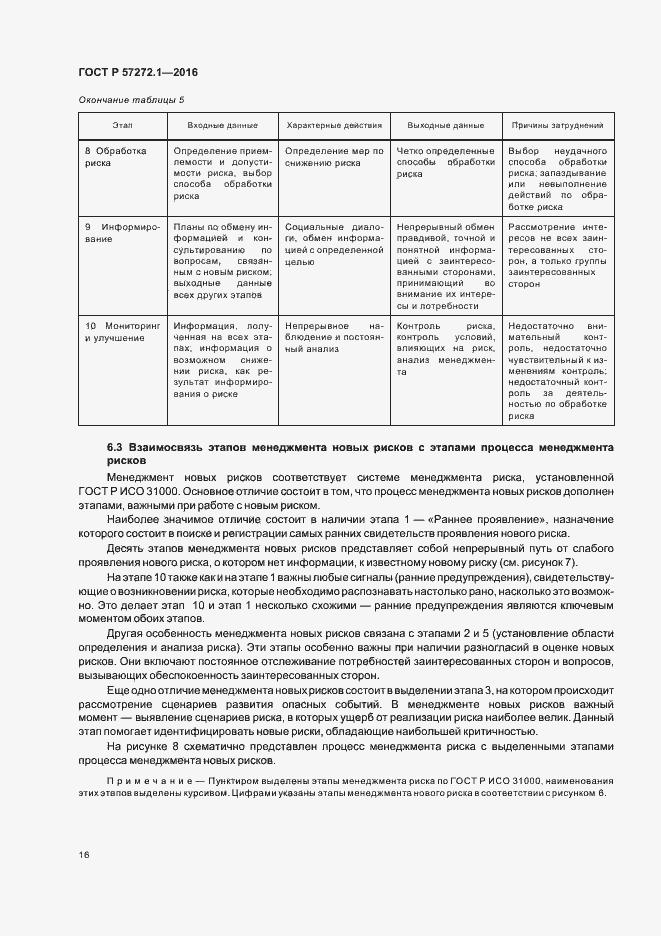 ГОСТ Р 57272.1-2016. Страница 20