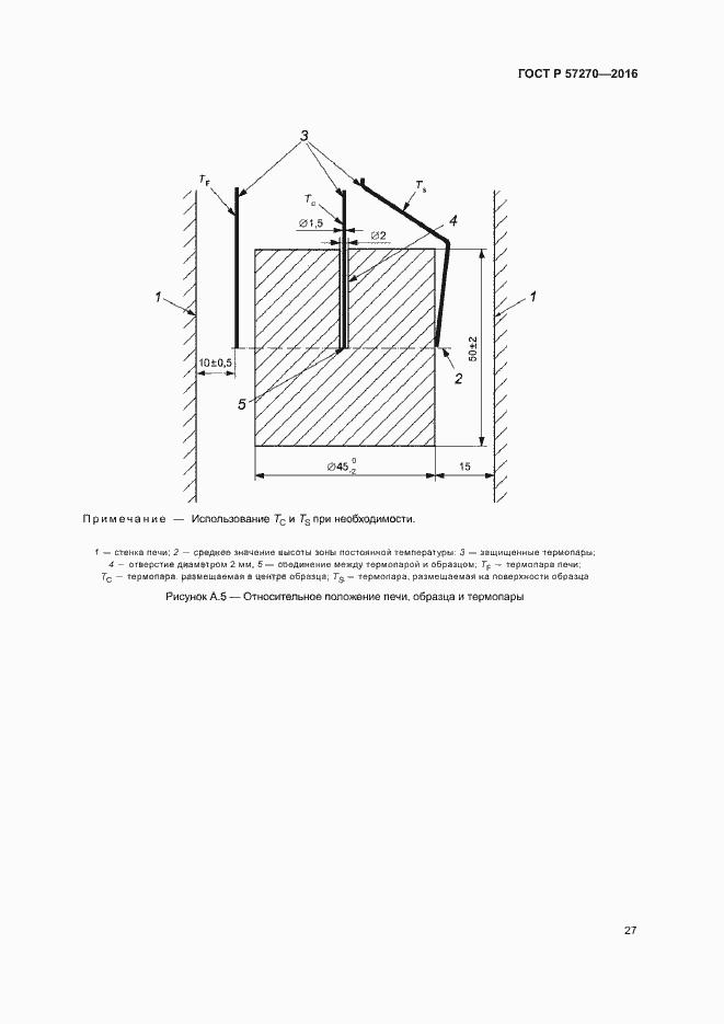ГОСТ Р 57270-2016. Страница 32