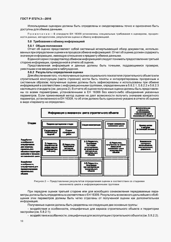 ГОСТ Р 57274.3-2016. Страница 15