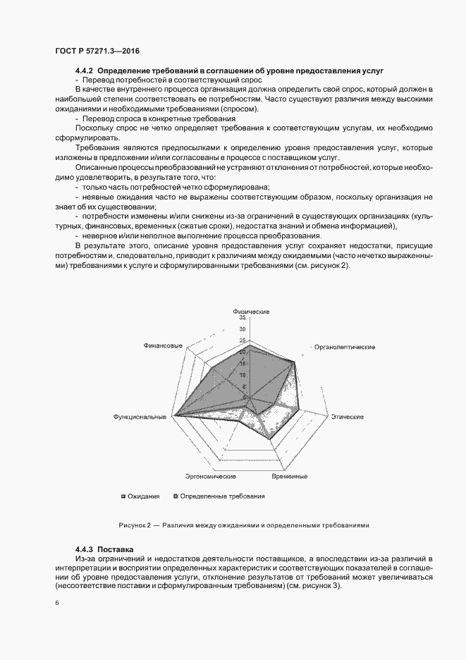 ГОСТ Р 57271.3-2016. Страница 13