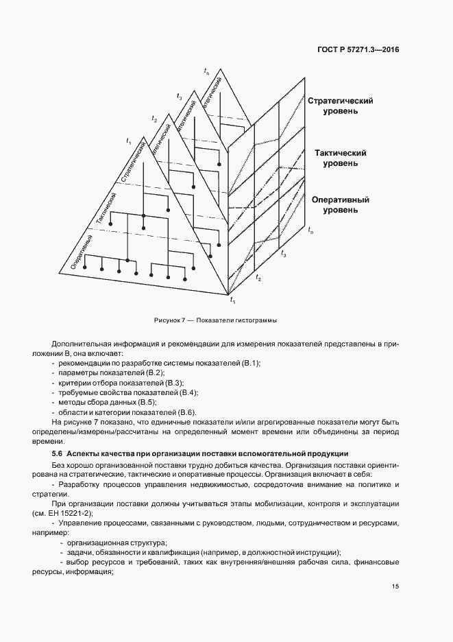 ГОСТ Р 57271.3-2016. Страница 22