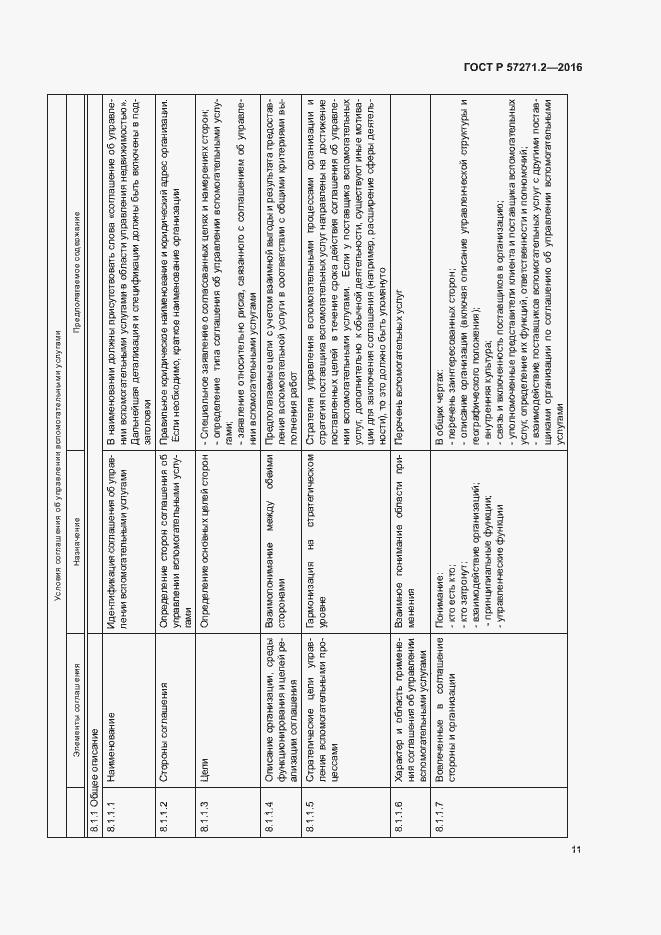 ГОСТ Р 57271.2-2016. Страница 15