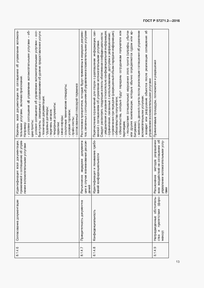 ГОСТ Р 57271.2-2016. Страница 17