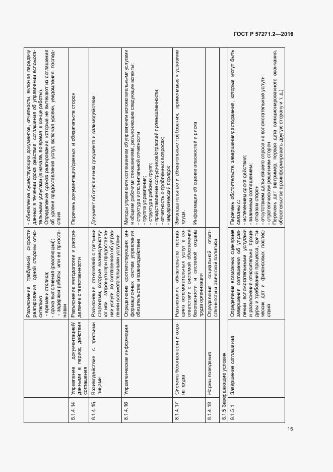 ГОСТ Р 57271.2-2016. Страница 19