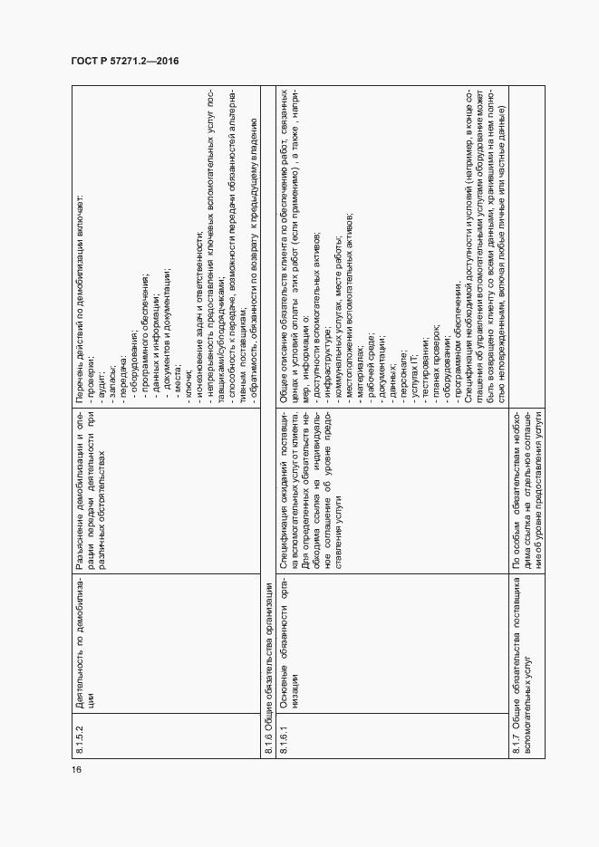ГОСТ Р 57271.2-2016. Страница 20