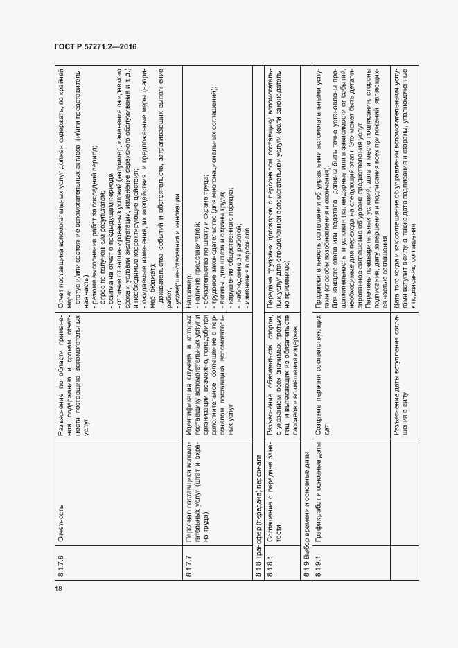 ГОСТ Р 57271.2-2016. Страница 22