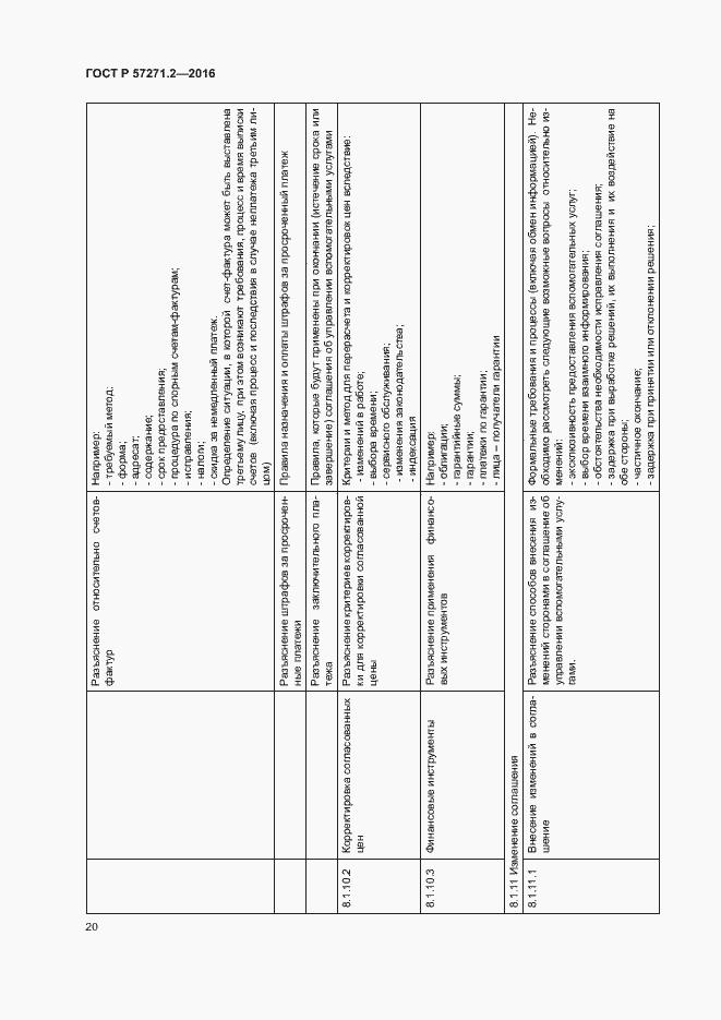 ГОСТ Р 57271.2-2016. Страница 24