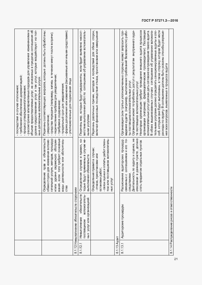 ГОСТ Р 57271.2-2016. Страница 25