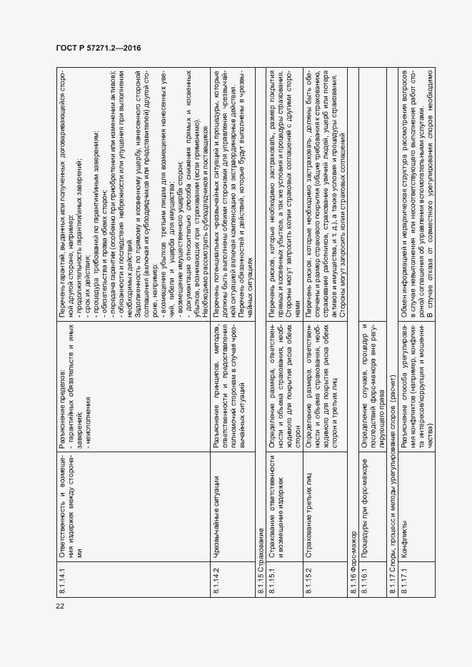 ГОСТ Р 57271.2-2016. Страница 26
