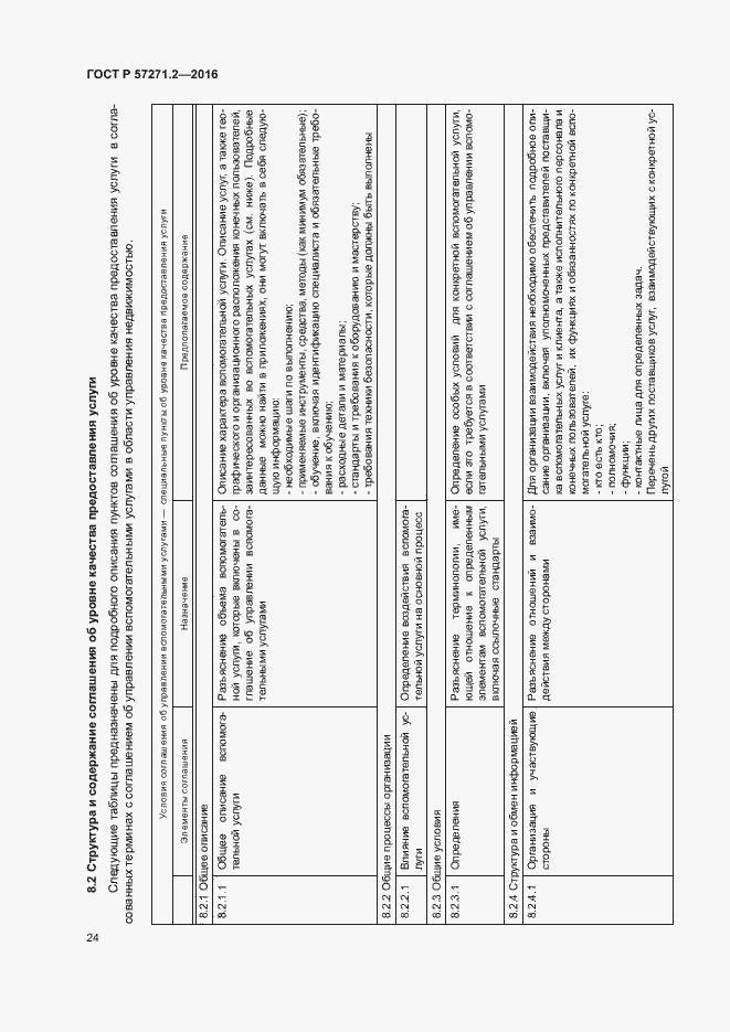 ГОСТ Р 57271.2-2016. Страница 28