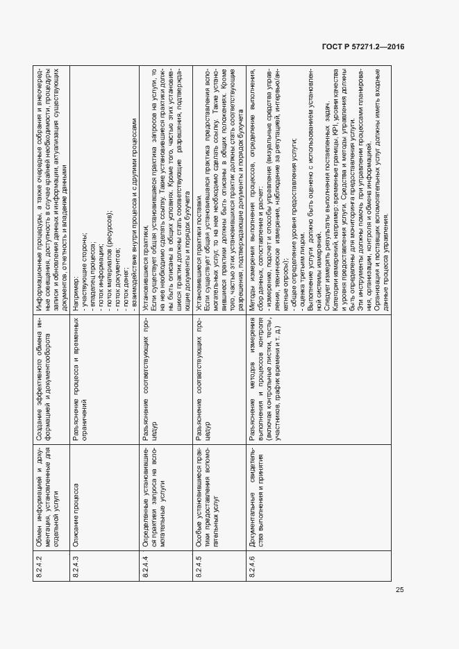 ГОСТ Р 57271.2-2016. Страница 29