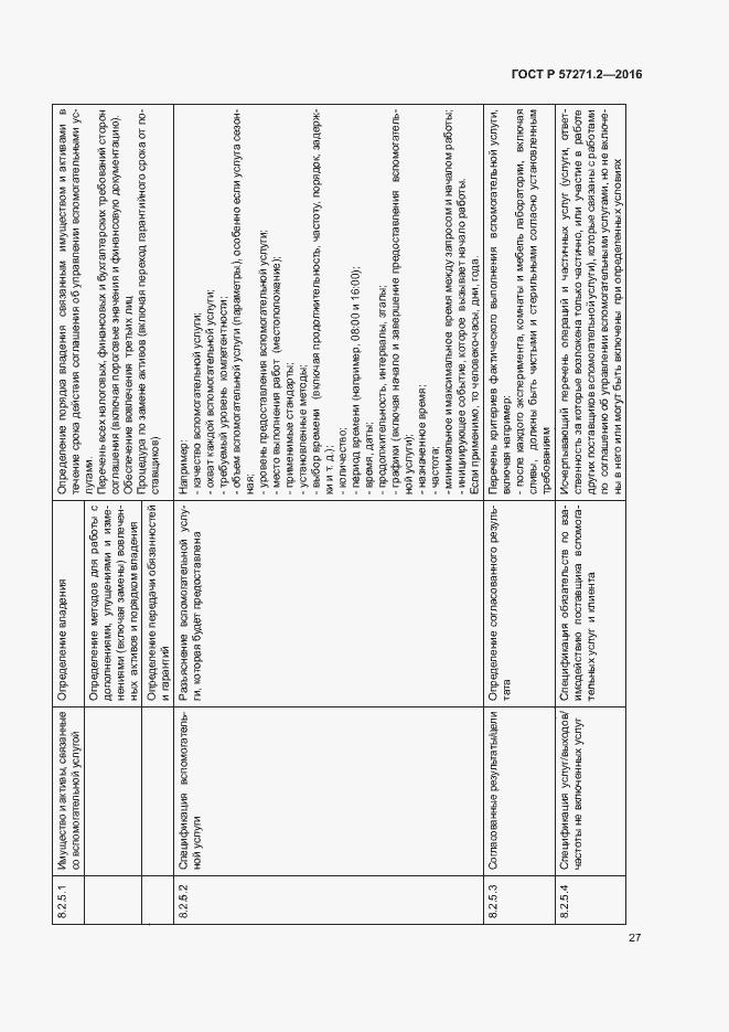 ГОСТ Р 57271.2-2016. Страница 31