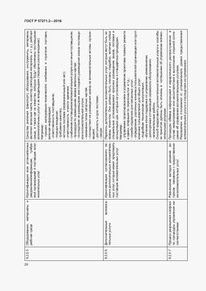 ГОСТ Р 57271.2-2016. Страница 32
