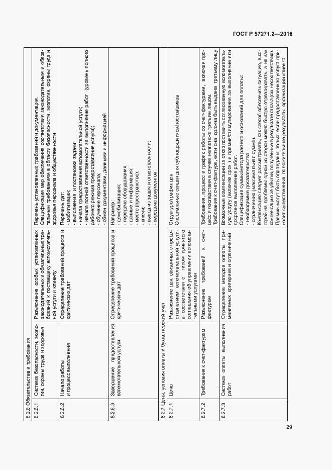 ГОСТ Р 57271.2-2016. Страница 33