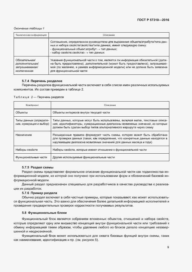 ГОСТ Р 57310-2016. Страница 13