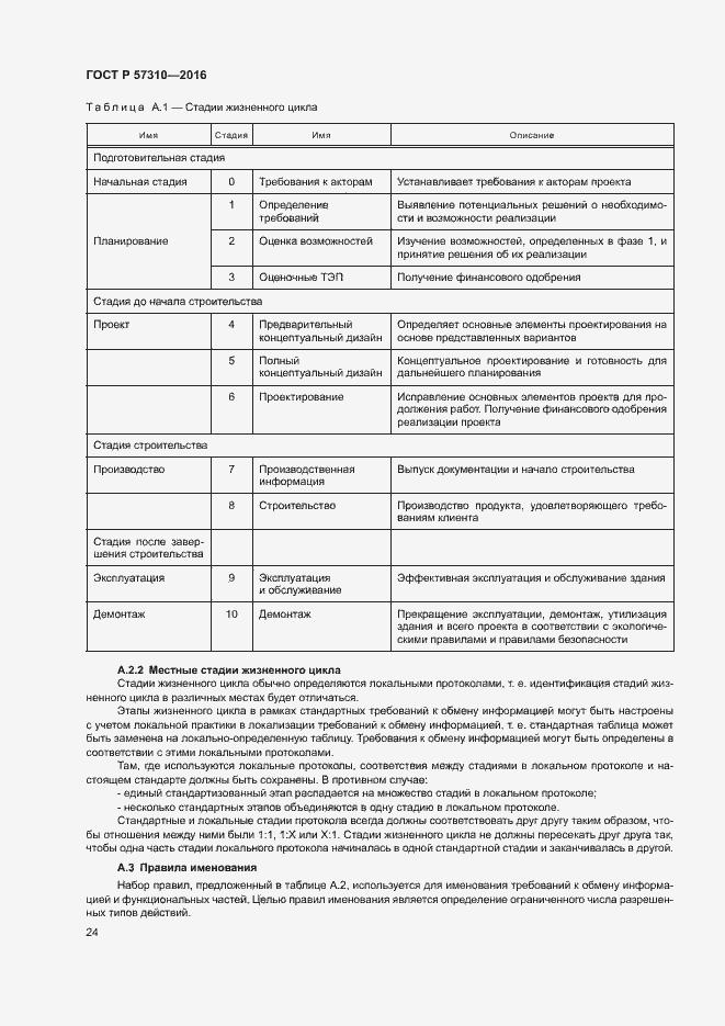 ГОСТ Р 57310-2016. Страница 28