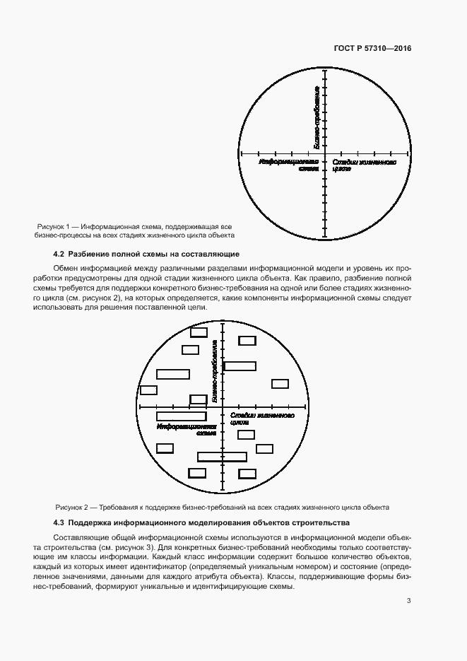 ГОСТ Р 57310-2016. Страница 7
